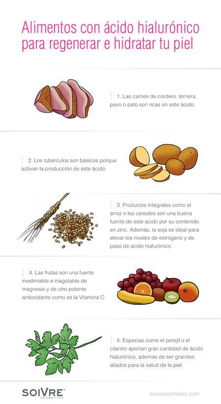 Alimentos ricos en ácido hialurónico